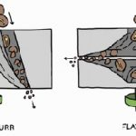 How Do Burr Grinders Work? An In-depth User Guide