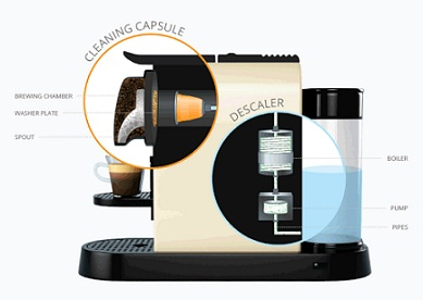 How Does A Nespresso Machine Work