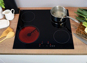 Which pan is most suitable for your hob?